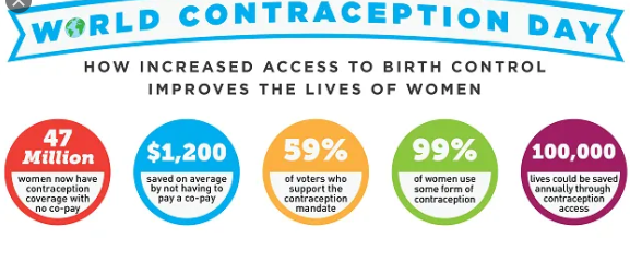 47 million women lose access to contraception due to Covid 19 restrictions, 7 million unplanned pregnanciesseen-UN