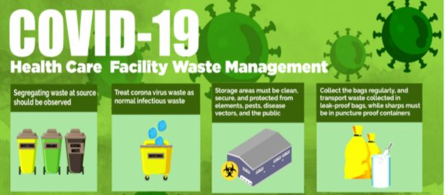 DENR implements healthcare waste management as medical waste pours at 280 tons per day since Covid 19outbreak